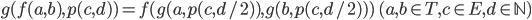 g( f(a,b) , p(c,d)) = f(g(a,p(c,d/2)), g(b,p(c,d/2))) \  (a,b \in T, c \in E, d \in \mathbb{N} )