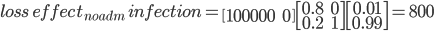 loss\: effect_{noadm}\: infection = \begin{bmatrix}100000 & 0 \end{bmatrix} \begin{bmatrix}0.8 & 0 \\ 0.2 & 1 \end{bmatrix}\begin{bmatrix} 0.01 \\ 0.99 \end{bmatrix} = 800