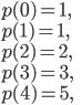 p(0)=1, \\p(1)=1, \\p(2)=2,\\p(3)=3, \\ p(4)=5,