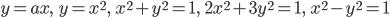 y = ax, \;\; y = x^2, \;\; x^2 + y^2 = 1, \;\; 2x^2 + 3y^2 = 1, \;\; x^2 - y^2 = 1