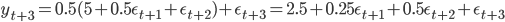 y_{t+3} = 0.5(5 + 0.5\epsilon_{t+1}+\epsilon_{t+2})+\epsilon_{t+3} = 2.5 + 0.25\epsilon_{t+1}+0.5\epsilon_{t+2}+\epsilon_{t+3}