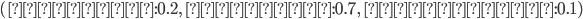 (①犬🐶:0.2, \ ②猿🐵:0.7, \ ③キジ🐦:0.1)