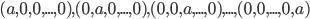 (a,0,0,...,0),(0,a,0,...,0),(0,0,a,...,0),...,(0,0,...,0,a)