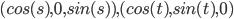 (cos(s),0,sin(s)),(cos(t),sin(t),0)