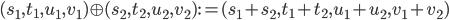 (s_1, t_1, u_1, v_1) \oplus (s_2, t_2, u_2, v_2) := (s_1 + s_2, t_1 + t_2, u_1 + u_2, v_1 + v_2)