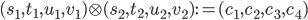 (s_1, t_1, u_1, v_1) \otimes (s_2, t_2, u_2, v_2) := (c_1, c_2, c_3, c_4)