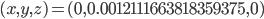 (x,y,z)=(0, 0.0012111663818359375, 0)