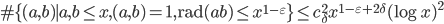 \#\{(a,b) \mid a,b \leq x, (a,b)=1, \mathrm{rad}(ab) \leq x^{1-\varepsilon}\} \leq c_{\delta}^2x^{1-\varepsilon+2\delta}(\log x)^2