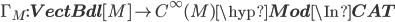 \Gamma_M : {\bf VectBdl}[M] \to C^\infty(M)\hyp{\bf Mod} \In {\bf CAT}