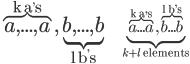 \Large \overb{a,...,a}^{\rm~k~a^,s},\underb{b,...,b}_{\rm~l~b^,s}\hspace{10}{\normalsize\underb{\overb{a...a}^{\rm~k~a^,s},\overb{b...b}^{\rm~l~b^,s}}_{k+l\rm~~elements}}