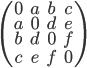 \begin{align} \begin{pmatrix} 0&a&b&c\\ a&0&d&e\\ b&d&0&f\\ c&e&f&0 \end{pmatrix} \end{align}