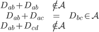\begin{align} D_{ab}+D_{ab}&\not\in {\mathcal A}\\ D_{ab}+D_{ac}&=D_{bc}\in {\mathcal A}\\ D_{ab}+D_{cd}&\not\in {\mathcal A} \end{align}
