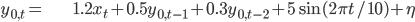 \begin{align} y_{0,t}= & 1.2x_{t}+0.5y_{0,t-1}+0.3y_{0,t-2}+5\sin(2\pi t/10)+\eta\end{align}