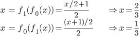 \begin{align} x &= f_1(f_0(x)) = \frac{x/2+1}{2} &\Rightarrow x = \frac{2}{3} \\ x &= f_0(f_1(x)) = \frac{(x+1)/2}{2} &\Rightarrow x = \frac{1}{3} \end{align}
