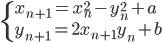 \begin{cases}x_{n+1}=x_n^2-y_n^2+a\\y_{n+1}=2x_{n+1}y_n+b\end{cases}
