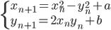 \begin{cases}x_{n+1}=x_n^2-y_n^2+a\\y_{n+1}=2x_ny_n+b\end{cases}