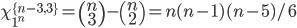 \chi_{1^n}^{\{n-3,3\}}=\left( \begin{array}{c}  n \\  3 \end{array} \right)-\left( \begin{array}{c}  n \\  2 \end{array} \right)=n(n-1)(n-5)/6