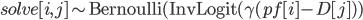 \displaystyle \mathit{solve}[i,j] \sim \mathrm{Bernoulli}(\mathrm{InvLogit}(\gamma(\mathit{pf}[i]-D[j]))