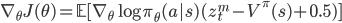 \displaystyle \nabla_\theta J(\theta) = \mathbb{E}[\nabla_\theta \log \pi_\theta(a|s)(z_t^m - V^\pi(s) + 0.5)]