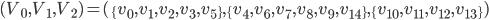 \displaystyle  (V_0, V_1, V_2) = (\{v_0, v_1, v_2, v_3, v_5\}, \{v_4, v_6, v_7, v_8, v_9, v_{14}\}, \{v_{10}, v_{11}, v_{12}, v_{13}\})