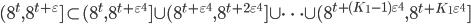 \displaystyle (8^t,8^{t+\varepsilon}]\subset (8^t,8^{t+\varepsilon^4}]\cup(8^{t+\varepsilon^4},8^{t+2\varepsilon^4}]\cup\cdots\cup(8^{t+(K_1-1)\varepsilon^4},8^{t+K_1\varepsilon^4}]
