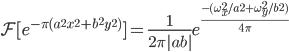 \displaystyle \mathcal{F} [ e^{-\pi (a^{2} x^{2} +b^{2} y^{2}) } ] = \frac{1}{2 \pi |ab|}e^{\frac{-(\omega_{x}^{2}/a^{2}+\omega_{y}^{2} / b^{2})}{4\pi}}