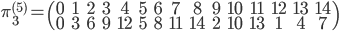 \displaystyle \pi_{3}^{(5)} = \begin{pmatrix} 0 & 1 & 2 & 3 & 4  & 5 & 6 & 7 & 8 & 9 & 10 & 11 & 12 & 13 & 14\\ 0 & 3 & 6 & 9 & 12 & 5 & 8 & 11 & 14 & 2 & 10 & 13 & 1 & 4 & 7 \end{pmatrix}