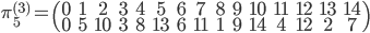 \displaystyle \pi_{5}^{(3)} = \begin{pmatrix} 0 & 1 & 2 & 3 & 4  & 5 & 6 & 7 & 8 & 9 & 10 & 11 & 12 & 13 & 14\\ 0 & 5 & 10 & 3 & 8 & 13 & 6 & 11 & 1 & 9 & 14 & 4 & 12 & 2 & 7 \end{pmatrix}