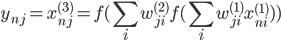 \displaystyle {y_{nj}}={x_{nj}^{(3)}}=f(\sum_i w_{ji}^{(2)}f(\sum_i w_{ji}^{(1)}x_{ni}^{(1)}))