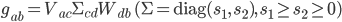 \displaystyle g_{ab} = V_{ac}\Sigma_{cd}W_{db}\ (\Sigma = {\rm diag}(s_1,\,s_2),\,s_1\ge s_2\ge 0)