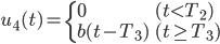 \displaystyle{ u_4(t)=  \left\{     \begin{array}{ll}       0 &(t\lt T_2) \\       b (t-T_3)&(t \ge T_3)     \end{array}   \right.\\ }