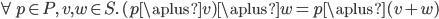 \forall p\in P,\, v, w\in S.\, (p \aplus v)\aplus w = p \aplus(v + w)