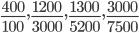 \frac{400}{100}, \frac{1200}{3000}, \frac{1300}{5200}, \frac{3000}{7500}