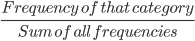 \frac{Frequency\ of\ that\ category}{Sum\ of\ all\ frequencies}