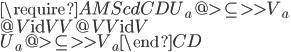 \require{AMScd} \begin{CD}   U_a   @>{\subseteq}>>   V_a \\   @V{\mathrm{id}}VV             @VV{\mathrm{id}}V \\   U_a   @>{\subseteq}>>   V_a \end{CD}