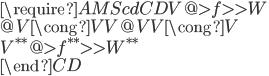 \require{AMScd} \begin{CD} V            @>{f}>>            W \\ @V{\cong}VV                     @VV{\cong}V \\ V^{\ast\ast} @>{f^{\ast\ast}}>> W^{\ast\ast} \\ \end{CD}