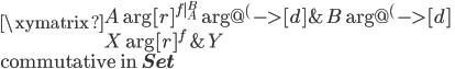 \xymatrix{   {A} \ar[r]^{f|^B_A} \ar@{^{(}->}[d]   &{B} \ar@{^{(}->}[d] \\   {X} \ar[r]^{f}   &{Y} }\\ \text{commutative in }{\bf Set}