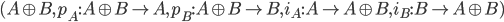 {(A\oplus B, p_A: A\oplus B\to A, p_B: A\oplus B\to B, i_A: A\to A\oplus B, i_B: B\to A\oplus B)}