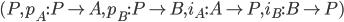 {(P, p_A: P\to A, p_B: P\to B, i_A: A\to P, i_B: B\to P)}