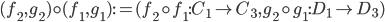 {(f_2, g_2)\circ (f_1, g_1):= (f_2\circ f_1: C_1\to C_3, g_2\circ g_1: D_1\to D_3)}