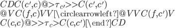 {\begin{CD} C(c', c) @>{\tau_{c'}}>> C(c', c') \\ @V{C(f, c)}VV \circlearrowleft @VV{C(f, c')}V \\ C(c, c) @>>{\tau_c}> C(c, c') \end{CD}}