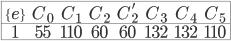 {\begin{align} \begin{array}{|cccccccc|}\hline \{e\}&C_0&C_1&C_2&C'_2&C_3&C_4&C_5\ \hline 1&55&110&60&60&132&132&110 \ \hline \end{array} \end{align}}