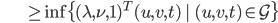 {\displaystyle \;\;\;\;\;\;\;\;\;\;\;\;\;\;\;\; \ge \inf \{ (\lambda,\nu,1)^T (u,v,t) \   \ (u,v,t) \in \mathcal{G} \} }