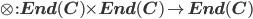 {\otimes: {\bf End}({\bf C})\times {\bf End}({\bf C})\to {\bf End}({\bf C})}
