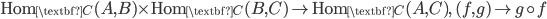 {\textrm{Hom}_{\textbf{C}}(A, B)\times \textrm{Hom}_{\textbf{C}}(B, C)\to \textrm{Hom}_{\textbf{C}}(A, C),\,\, (f, g)\mapsto g\circ f }
