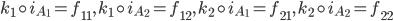 {k_1\circ i_{A_1} = f_{11},\, k_1\circ i_{A_2} = f_{12},\, k_2\circ i_{A_1} = f_{21},\, k_2\circ i_{A_2} = f_{22}}