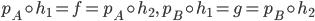 {p_A\circ h_1 = f = p_A\circ h_2,\, p_B\circ h_1 = g = p_B\circ h_2}