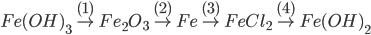 Fe(OH)_{3} \overset{(1)}{\rightarrow} Fe_{2}O_{3} \overset{(2)}{\rightarrow}Fe \overset{(3)}{\rightarrow}FeCl_{2} \overset{(4)}{\rightarrow} Fe(OH)_{2}