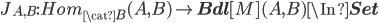 J_{A, B}:Hom_{\cat{B}}(A, B) \to {\bf Bdl}[M](A, B) \In {\bf Set}