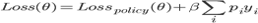 Loss(\theta)=Loss_{policy}(\theta)+\beta \sum_i p_i y_i